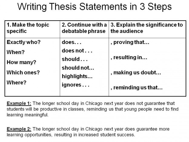 Thesis Statements - SlideShare